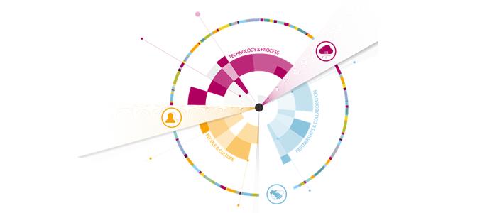 static innovation wheel image