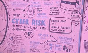 cyber risk sibos